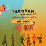 Công Ty TNHH Sản Xuất Thương Mại Dịch Vụ Sao Việt Nam
