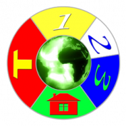 Bđs Tuan 123