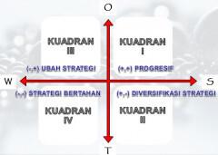 Yayasan Persada Husada Indonesia (Phi)